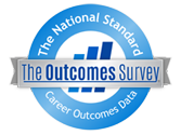 The Outcomes Survey Badge