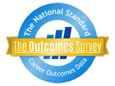 The Outcomes Survey Gold Badge